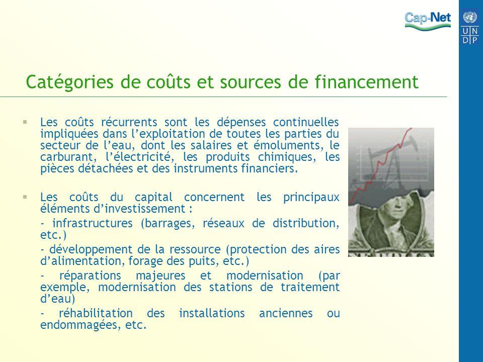 Catégories de coûts et sources de financement Les coûts récurrents sont les dépenses continuelles impliquées dans lexploitation de toutes les parties du secteur de leau, dont les salaires et émoluments, le carburant, lélectricité, les produits chimiques, les pièces détachées et des instruments financiers.