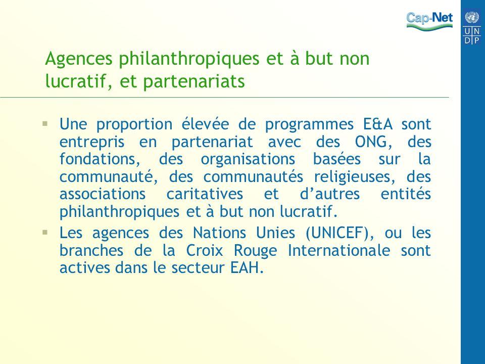Agences philanthropiques et à but non lucratif, et partenariats Une proportion élevée de programmes E&A sont entrepris en partenariat avec des ONG, de