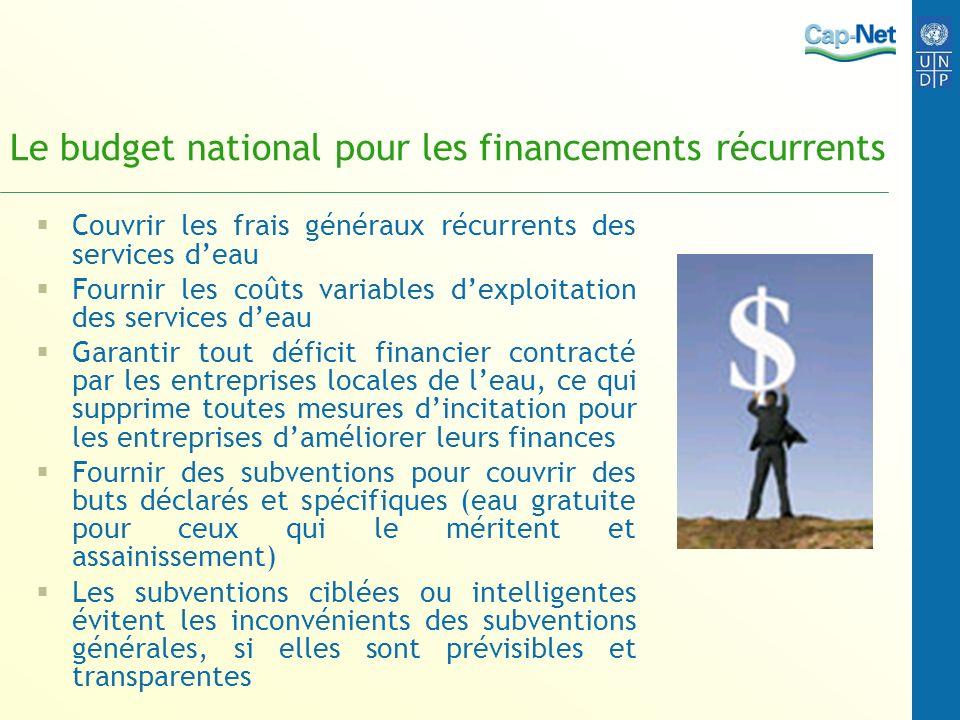 Le budget national pour les financements récurrents Couvrir les frais généraux récurrents des services deau Fournir les coûts variables dexploitation