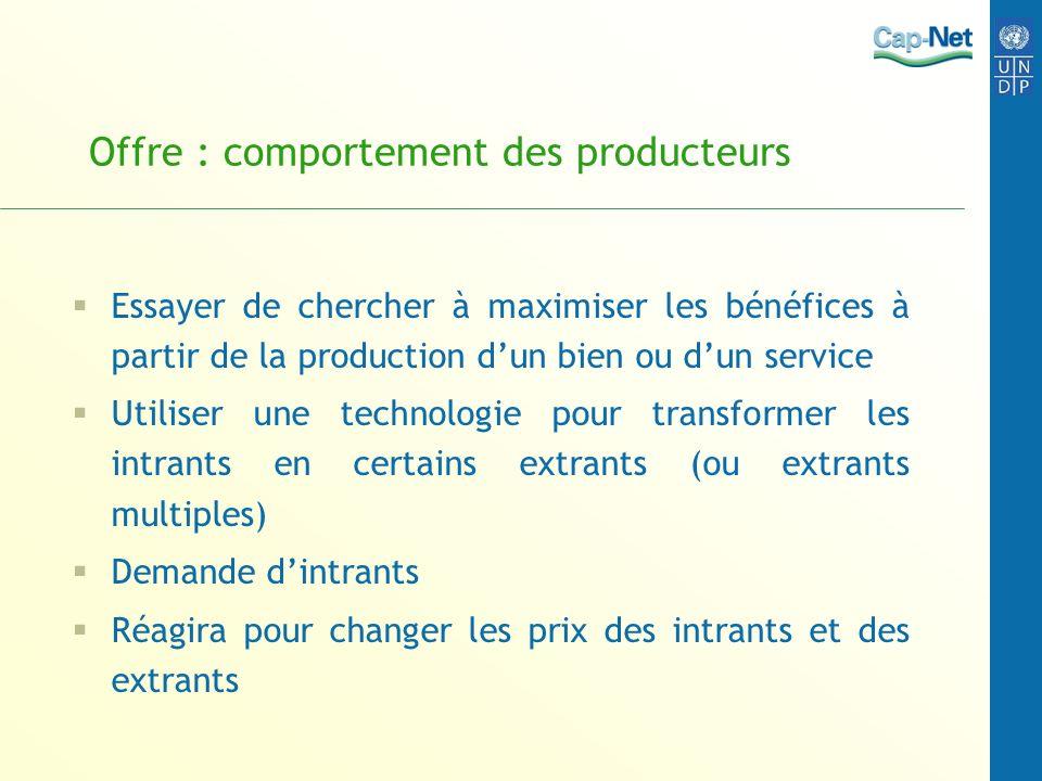 Offre : comportement des producteurs Essayer de chercher à maximiser les bénéfices à partir de la production dun bien ou dun service Utiliser une tech