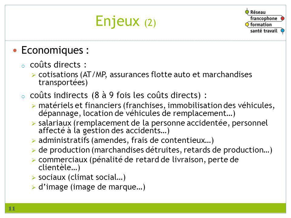 Enjeux (2) Economiques : o coûts directs : cotisations (AT/MP, assurances flotte auto et marchandises transportées) o coûts indirects (8 à 9 fois les