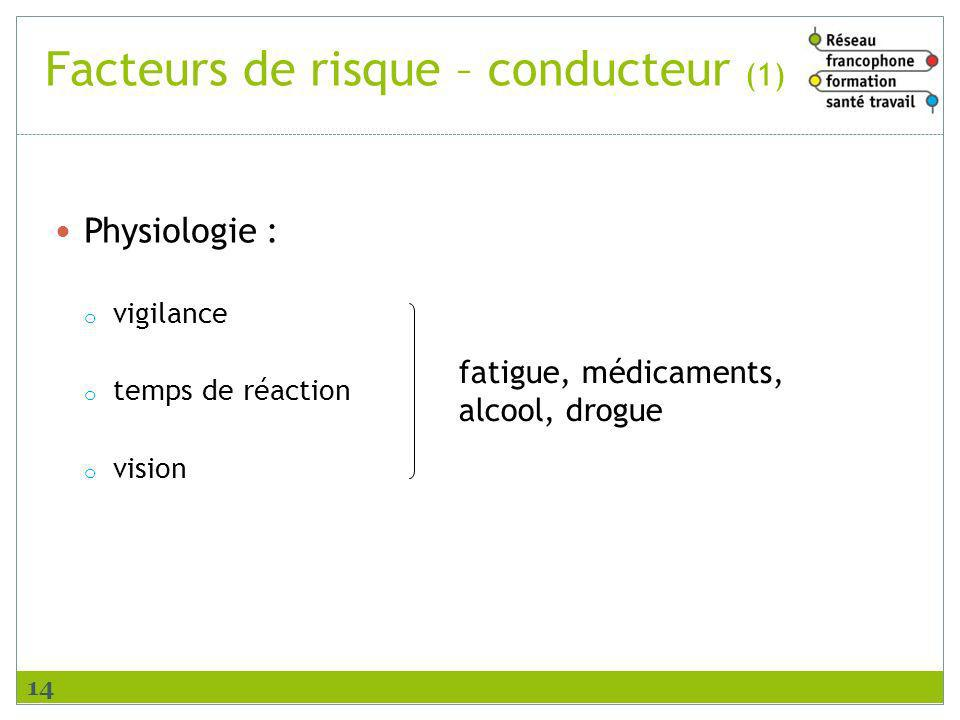 Facteurs de risque – conducteur (1) Physiologie : o vigilance o temps de réaction o vision 14 fatigue, médicaments, alcool, drogue