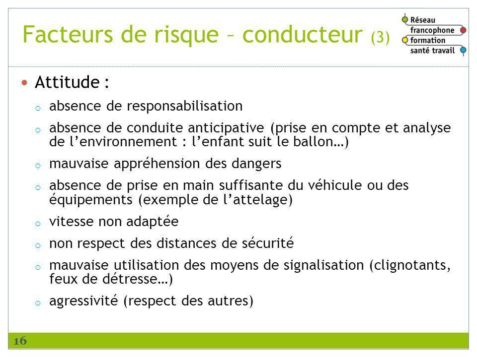 Facteurs de risque – conducteur (3) Attitude : o absence de responsabilisation o absence de conduite anticipative (prise en compte et analyse de lenvi
