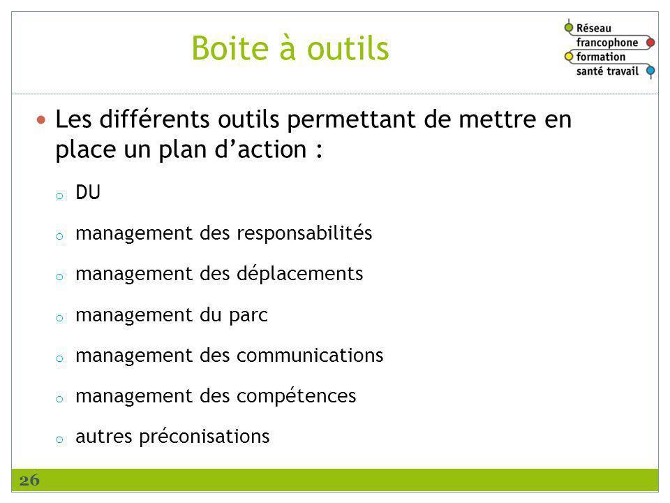 Boite à outils Les différents outils permettant de mettre en place un plan daction : o DU o management des responsabilités o management des déplacemen