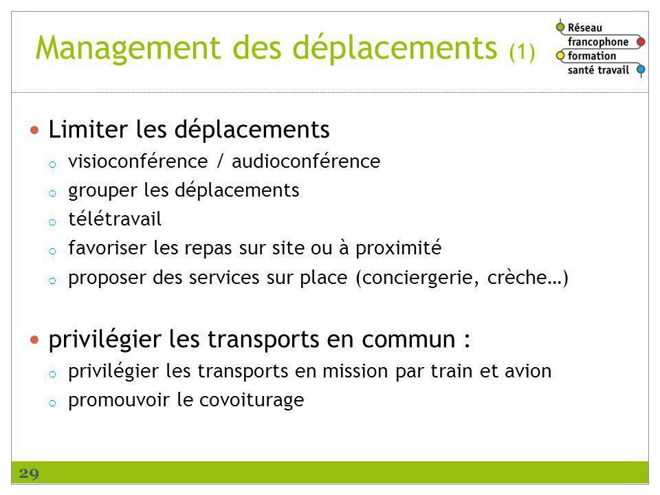 Management des déplacements (1) Limiter les déplacements o visioconférence / audioconférence o grouper les déplacements o télétravail o favoriser les