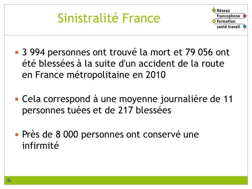 Sinistralité France 3 994 personnes ont trouvé la mort et 79 056 ont été blessées à la suite d'un accident de la route en France métropolitaine en 201
