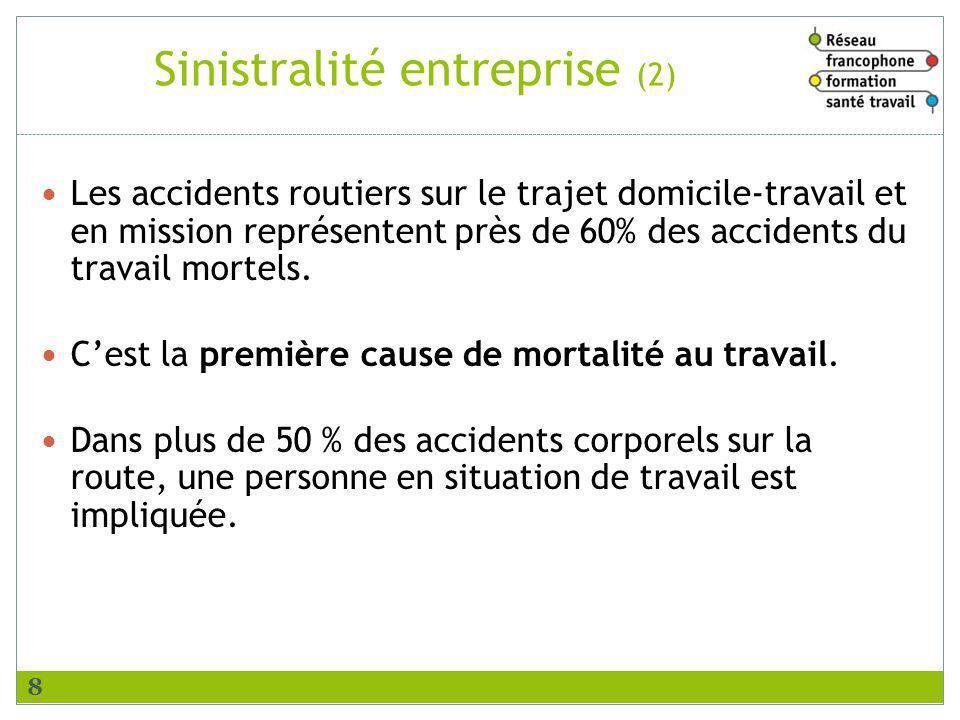 Sinistralité entreprise (2) Les accidents routiers sur le trajet domicile-travail et en mission représentent près de 60% des accidents du travail mort