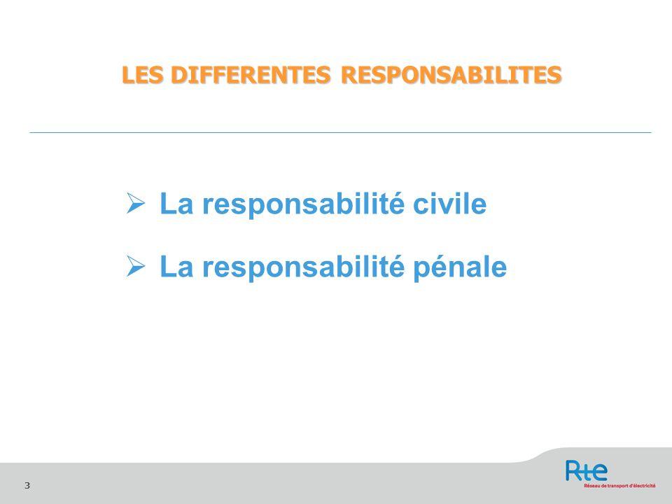 3 La responsabilité civile La responsabilité pénale LES DIFFERENTES RESPONSABILITES