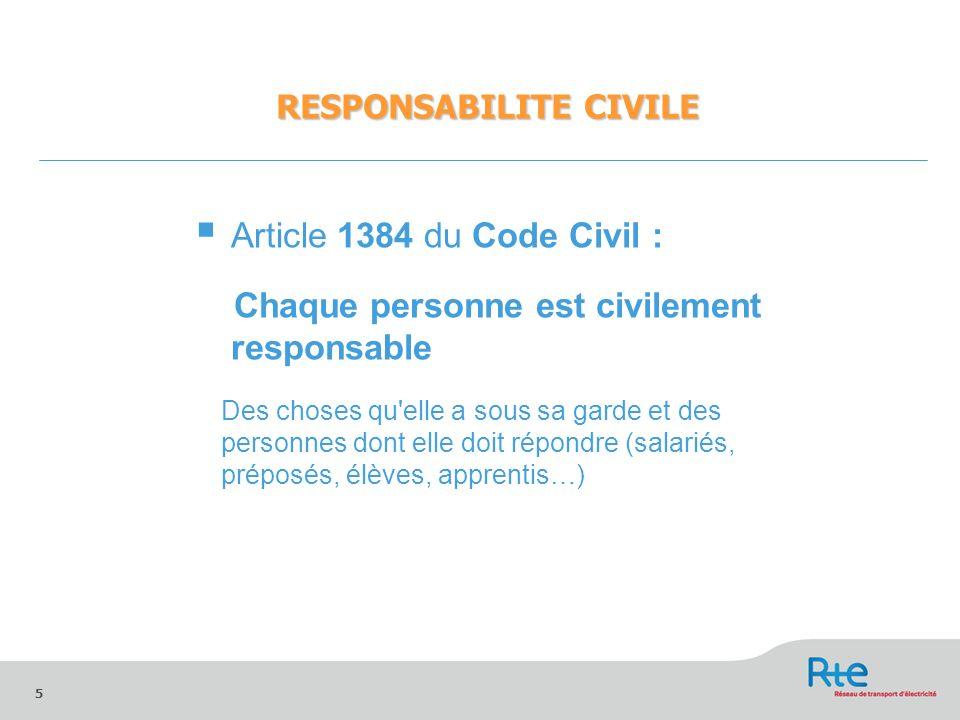 5 Article 1384 du Code Civil : Chaque personne est civilement responsable Des choses qu'elle a sous sa garde et des personnes dont elle doit répondre