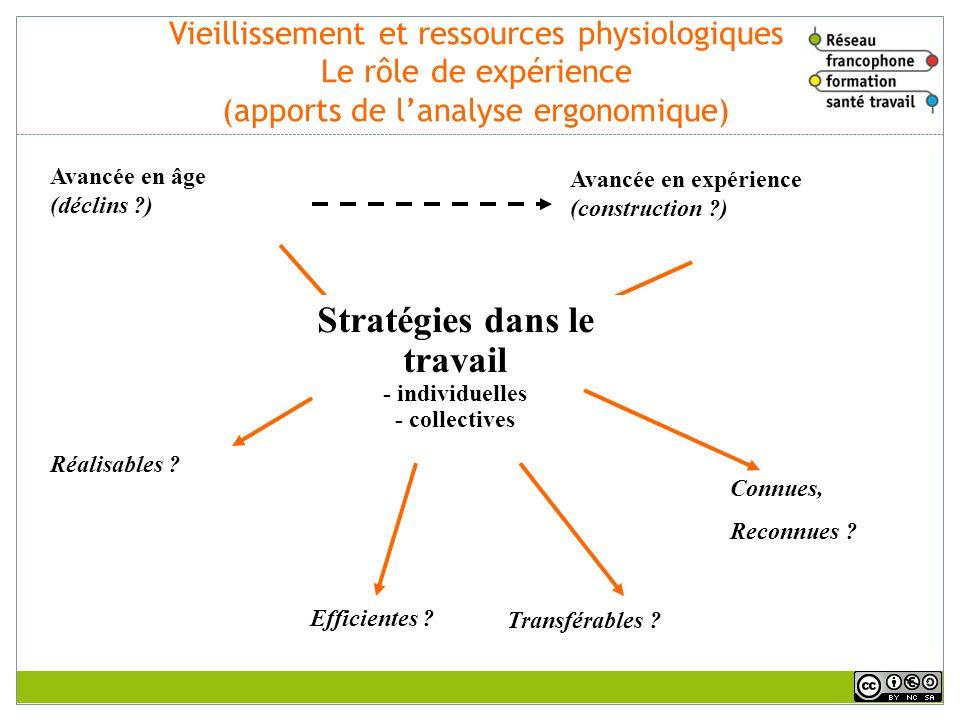 Vieillissement et ressources physiologiques Le rôle de lexpérience (apports de lanalyse ergonomique) À la différence dune machine, les individus ne so