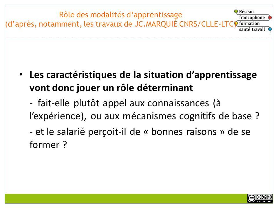 Rôle des modalités dapprentissage (daprès, notamment, les travaux de JC.MARQUIÉ CNRS/CLLE-LTC) Ce qui est observé en situation dapprentissage : p Un a