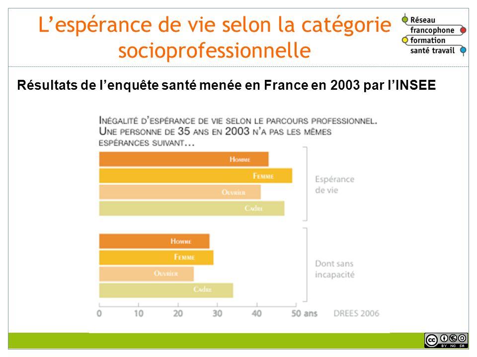 Lespérance de vie selon la catégorie socioprofessionnelle Résultats de lenquête santé menée en France en 2003 par lINSEE