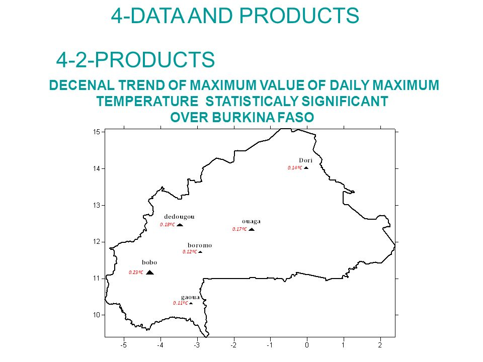 DECENAL TREND OF MAXIMUM VALUE OF DAILY MAXIMUM TEMPERATURE STATISTICALY SIGNIFICANT OVER BURKINA FASO 4-DATA AND PRODUCTS 4-2-PRODUCTS
