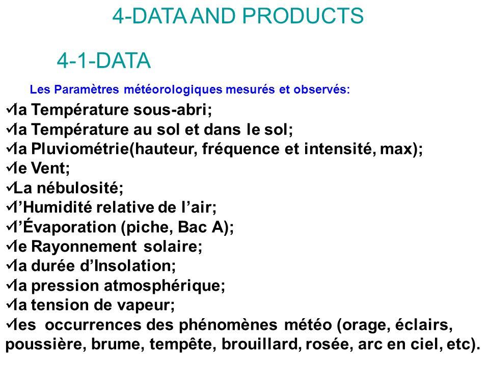 4-DATA AND PRODUCTS 4-1-DATA la Température sous-abri; la Température au sol et dans le sol; la Pluviométrie(hauteur, fréquence et intensité, max); le Vent; La nébulosité; lHumidité relative de lair; lÉvaporation (piche, Bac A); le Rayonnement solaire; la durée dInsolation; la pression atmosphérique; la tension de vapeur; les occurrences des phénomènes météo (orage, éclairs, poussière, brume, tempête, brouillard, rosée, arc en ciel, etc).