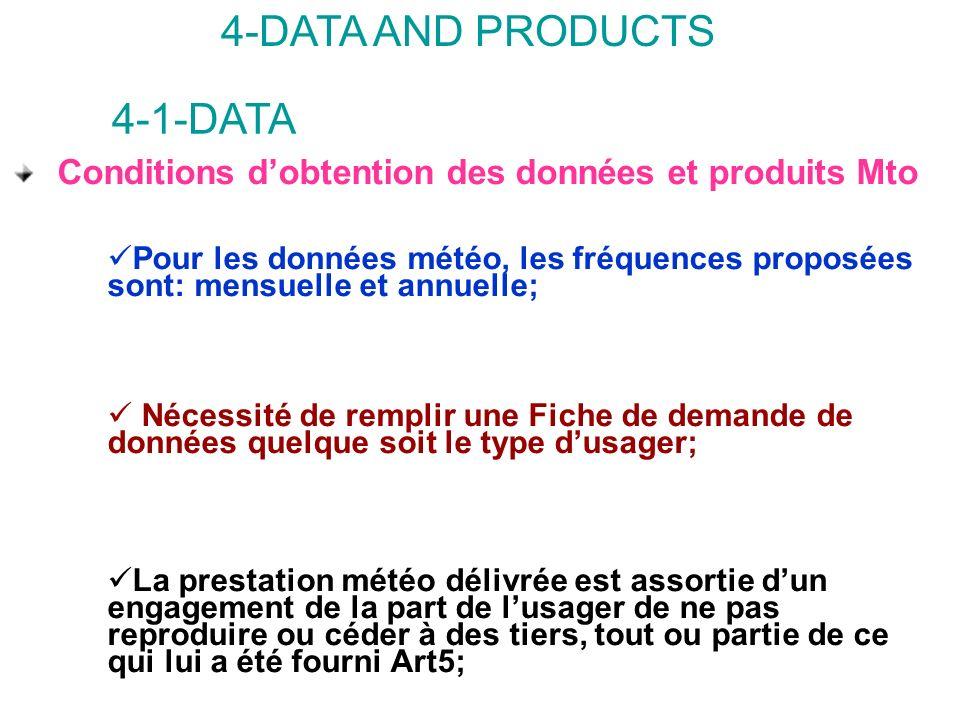 Conditions dobtention des données et produits Mto Pour les données météo, les fréquences proposées sont: mensuelle et annuelle; Nécessité de remplir une Fiche de demande de données quelque soit le type dusager; La prestation météo délivrée est assortie dun engagement de la part de lusager de ne pas reproduire ou céder à des tiers, tout ou partie de ce qui lui a été fourni Art5; 4-DATA AND PRODUCTS 4-1-DATA