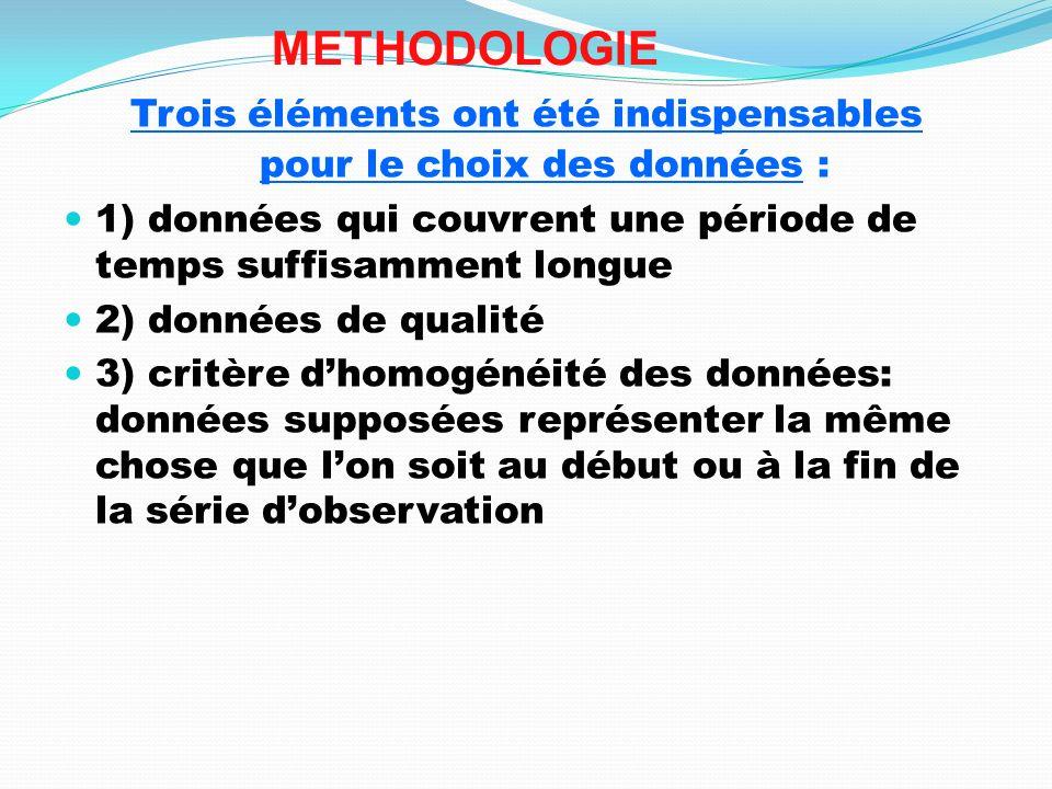 METHODOLOGIE Trois éléments ont été indispensables pour le choix des données : 1) données qui couvrent une période de temps suffisamment longue 2) don