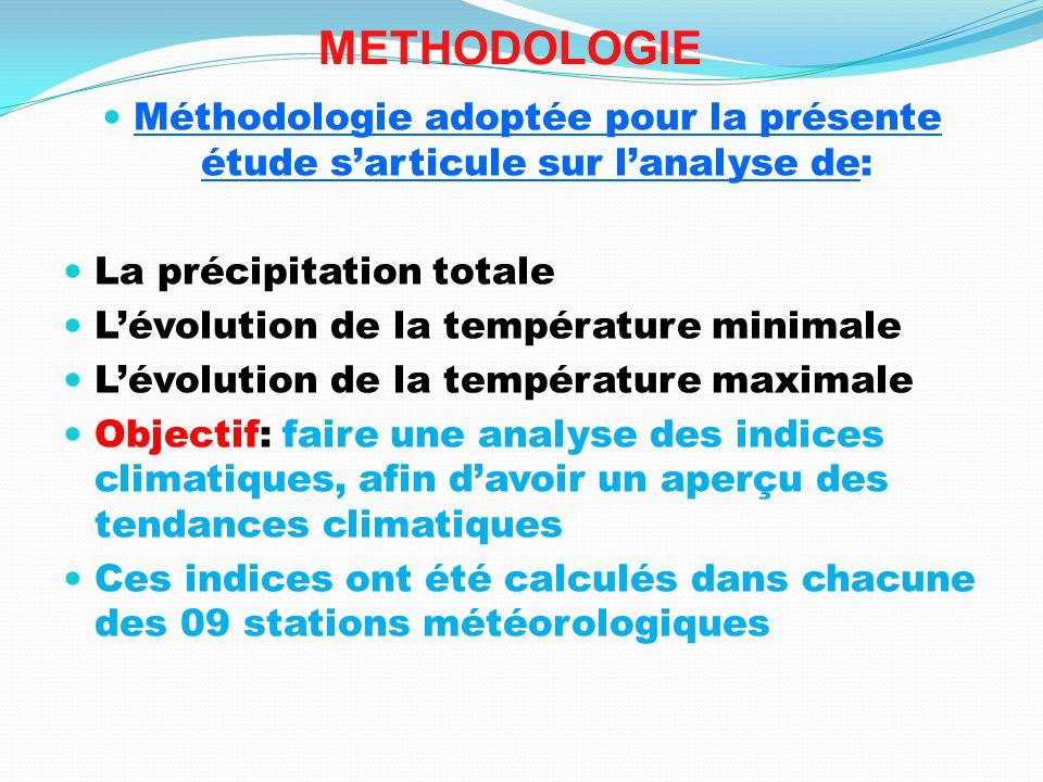 METHODOLOGIE Méthodologie adoptée pour la présente étude sarticule sur lanalyse de: La précipitation totale Lévolution de la température minimale Lévo