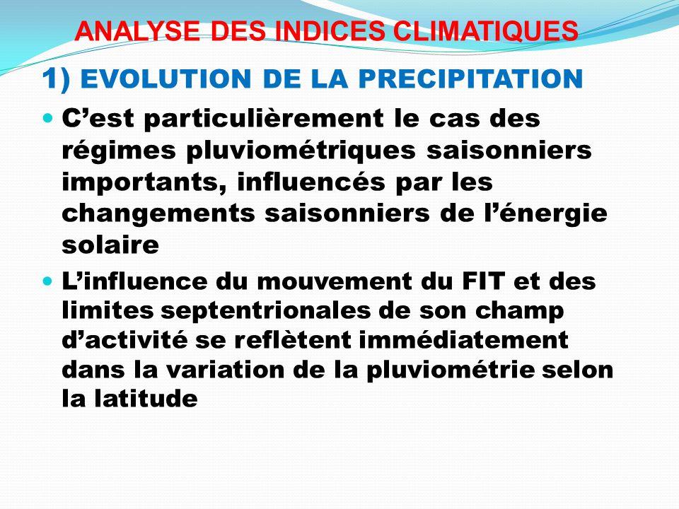 ANALYSE DES INDICES CLIMATIQUES 1) EVOLUTION DE LA PRECIPITATION Cest particulièrement le cas des régimes pluviométriques saisonniers importants, infl