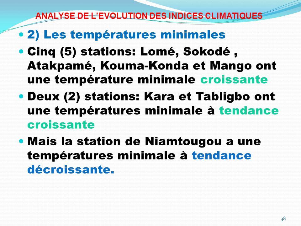 ANALYSE DE LEVOLUTION DES INDICES CLIMATIQUES 2) Les températures minimales Cinq (5) stations: Lomé, Sokodé, Atakpamé, Kouma-Konda et Mango ont une te