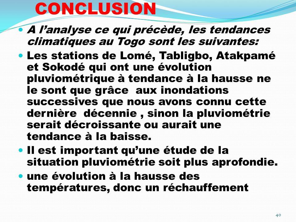 CONCLUSION A lanalyse ce qui précède, les tendances climatiques au Togo sont les suivantes: Les stations de Lomé, Tabligbo, Atakpamé et Sokodé qui ont