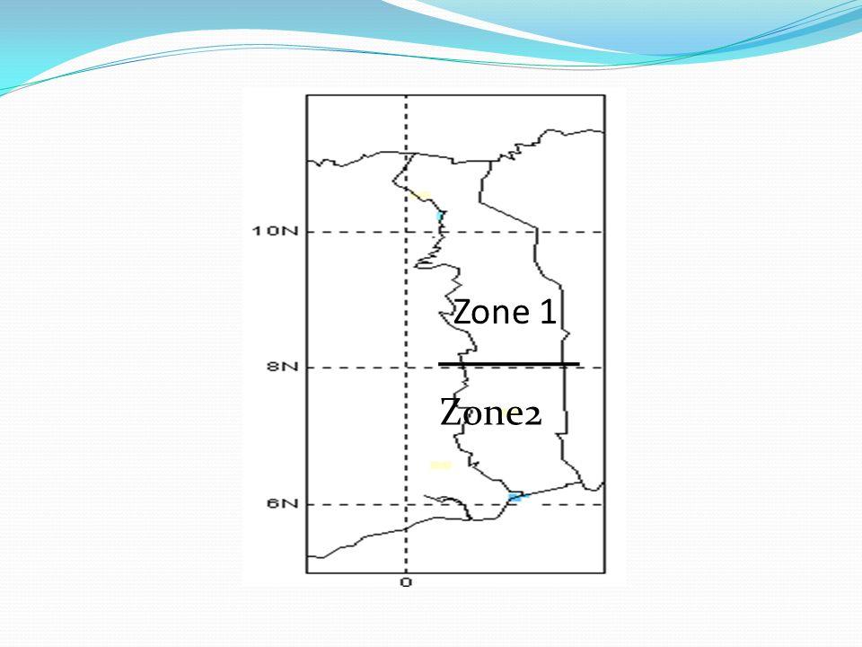 METHODOLOGIE Les données de létude Données journalière de: Précipitations Températures minimales Températures maximales Période de 1971 à 2010 (40 ans) Sites: 9 stations météorologiques à savoir: Lomé, Tabligbo, Atakpamé, K-Konda, Sokodé, Kara, Niamtougou, Mango et Dapaong Source des données: DGMN