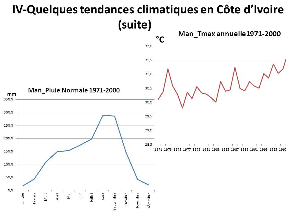 IV-Quelques tendances climatiques en Côte dIvoire (suite)