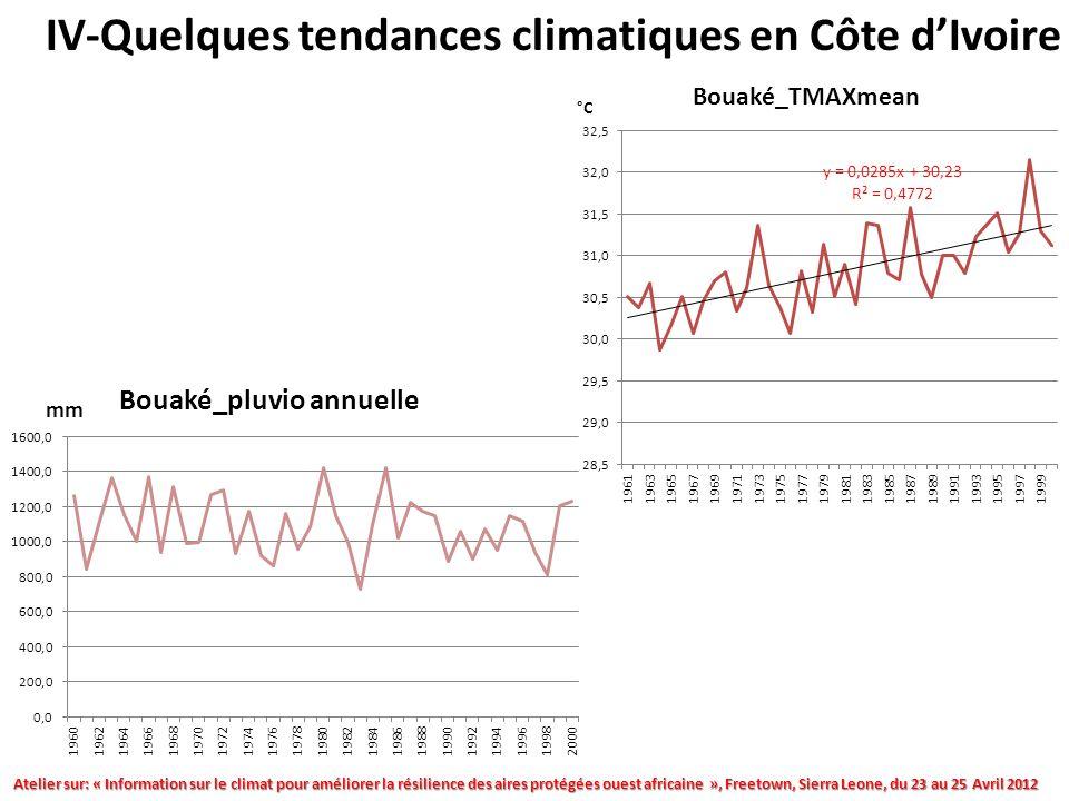 Atelier sur: « Information sur le climat pour améliorer la résilience des aires protégées ouest africaine », Freetown, Sierra Leone, du 23 au 25 Avril 2012 IV-Quelques tendances climatiques en Côte dIvoire
