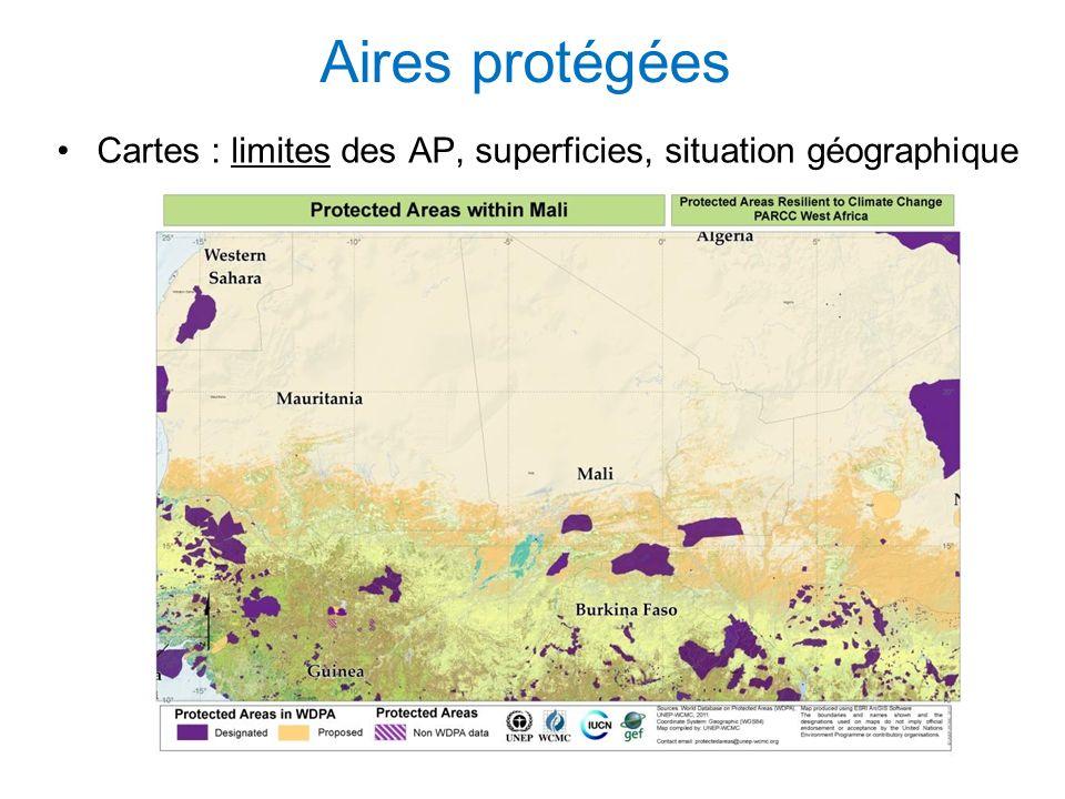 Pluviométrie Températures Données hydrologiques Ces données serviront à faire des projections sur lévolution future du climat; on pourra ainsi prédire les impacts possibles futurs sur les AP, les espèces