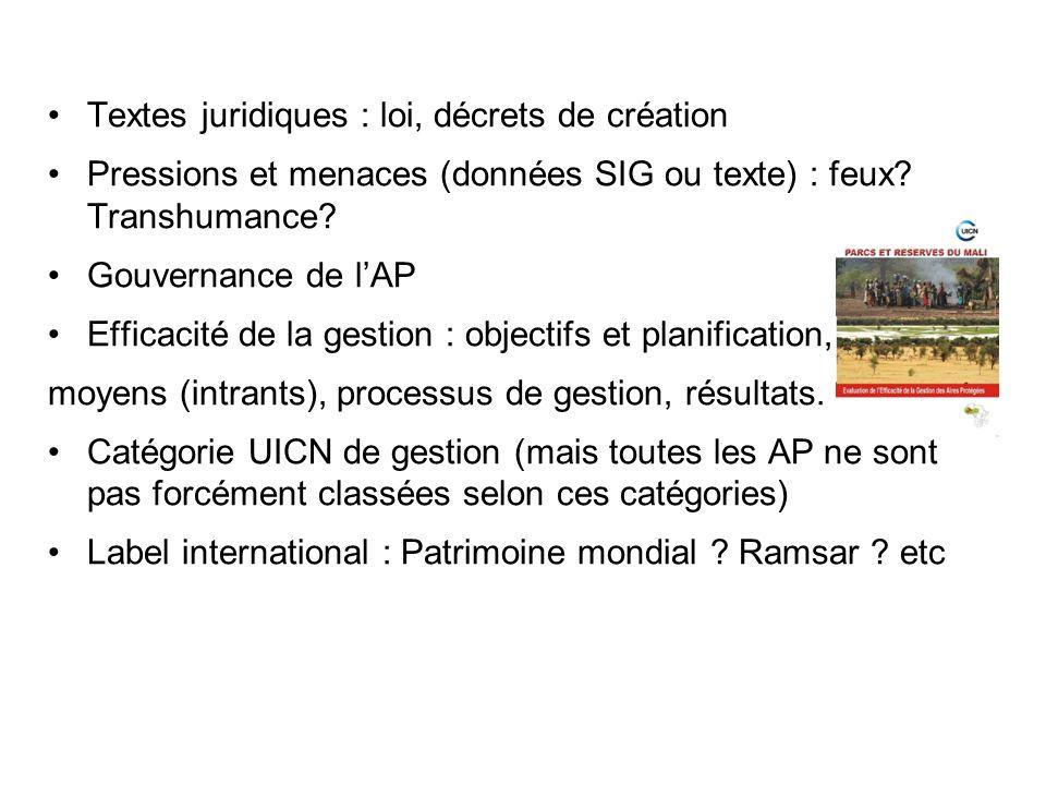 Textes juridiques : loi, décrets de création Pressions et menaces (données SIG ou texte) : feux? Transhumance? Gouvernance de lAP Efficacité de la ges