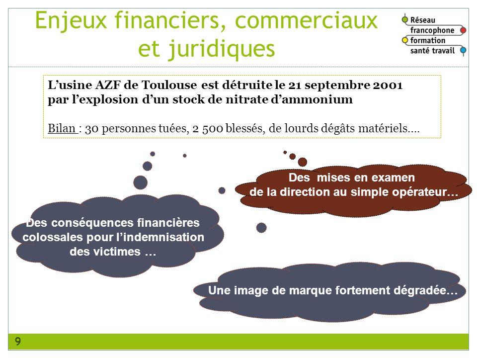 Enjeux financiers, commerciaux et juridiques 9 Lusine AZF de Toulouse est détruite le 21 septembre 2001 par lexplosion dun stock de nitrate dammonium