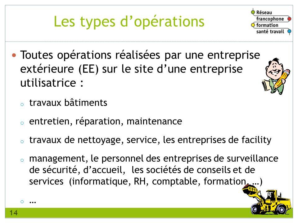 Toutes opérations réalisées par une entreprise extérieure (EE) sur le site dune entreprise utilisatrice : o travaux bâtiments o entretien, réparation,