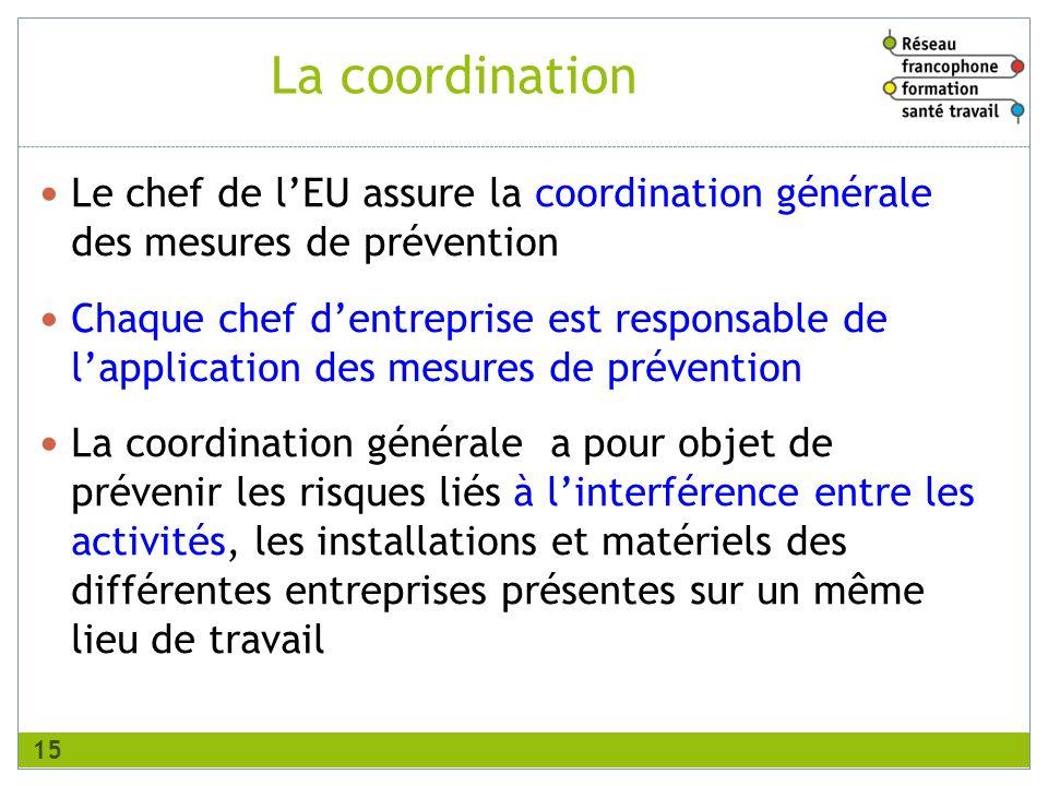 Le chef de lEU assure la coordination générale des mesures de prévention Chaque chef dentreprise est responsable de lapplication des mesures de préven