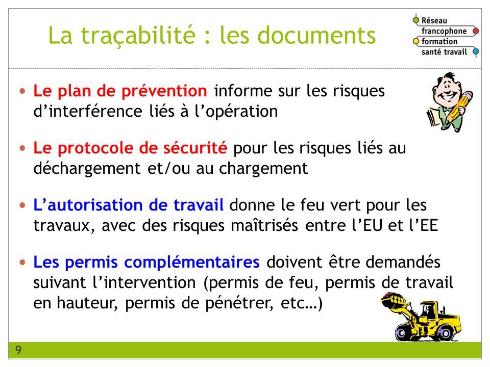 Le plan de prévention informe sur les risques dinterférence liés à lopération Le protocole de sécurité pour les risques liés au déchargement et/ou au