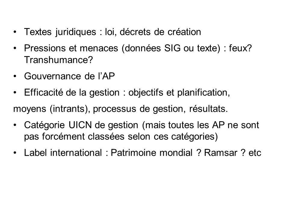Textes juridiques : loi, décrets de création Pressions et menaces (données SIG ou texte) : feux.