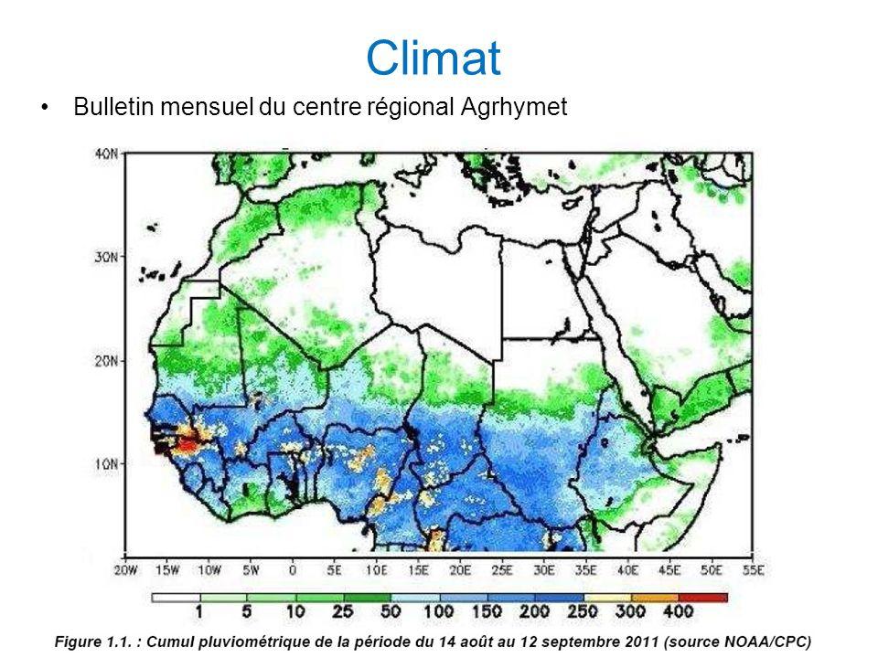 Climat Bulletin mensuel du centre régional Agrhymet
