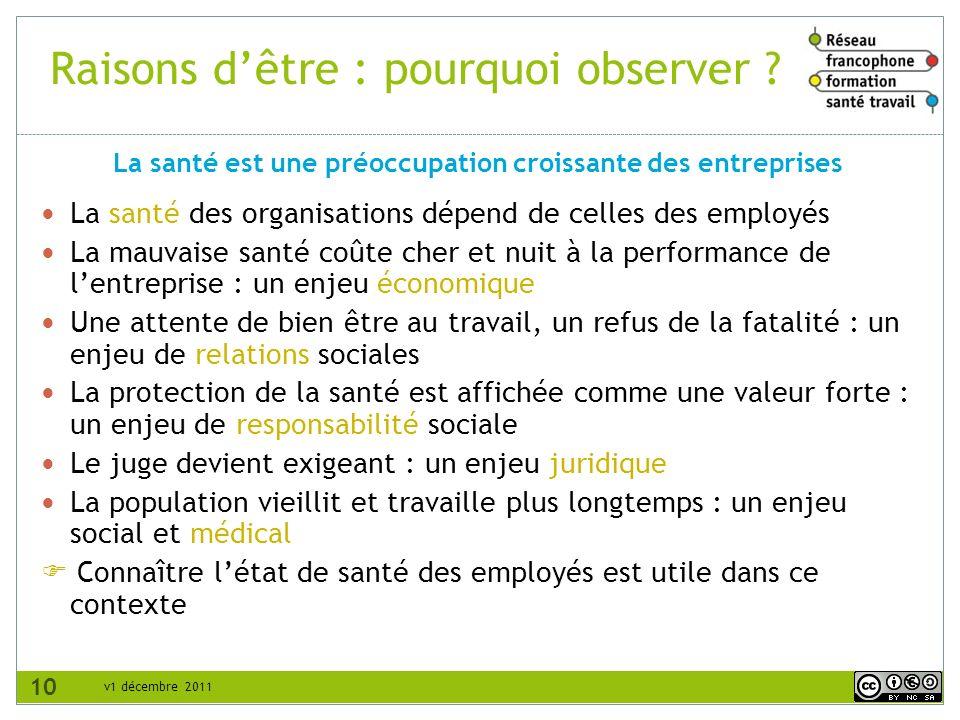 v1 décembre 2011 Raisons dêtre : pourquoi observer ? La santé des organisations dépend de celles des employés La mauvaise santé coûte cher et nuit à l