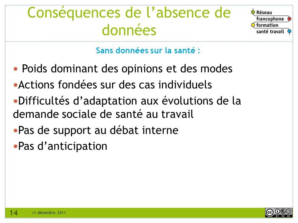 v1 décembre 2011 Conséquences de labsence de données Poids dominant des opinions et des modes Actions fondées sur des cas individuels Difficultés dada