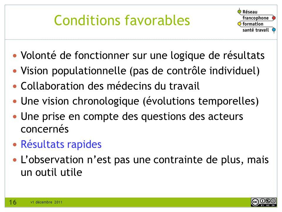 v1 décembre 2011 Conditions favorables Volonté de fonctionner sur une logique de résultats Vision populationnelle (pas de contrôle individuel) Collabo