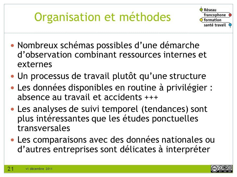 v1 décembre 2011 Organisation et méthodes Nombreux schémas possibles dune démarche dobservation combinant ressources internes et externes Un processus