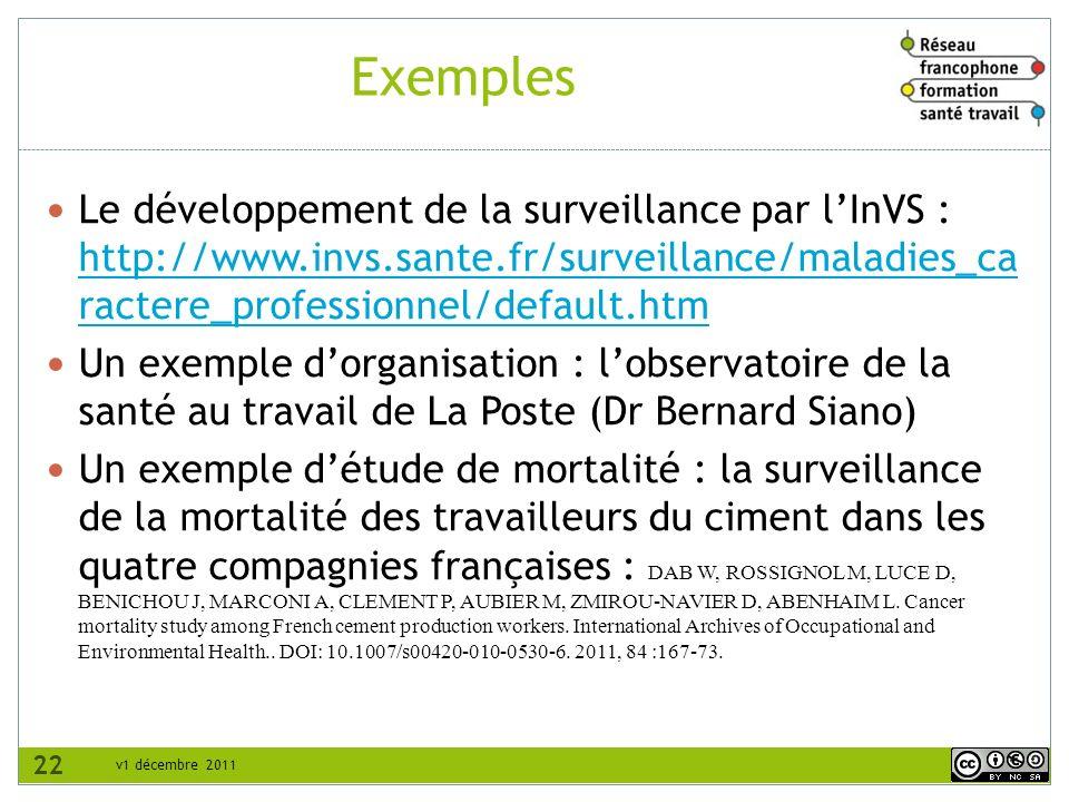 v1 décembre 2011 Exemples Le développement de la surveillance par lInVS : http://www.invs.sante.fr/surveillance/maladies_ca ractere_professionnel/defa