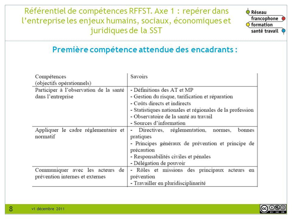 v1 décembre 2011 Référentiel de compétences RFFST. Axe 1 : repérer dans lentreprise les enjeux humains, sociaux, économiques et juridiques de la SST P