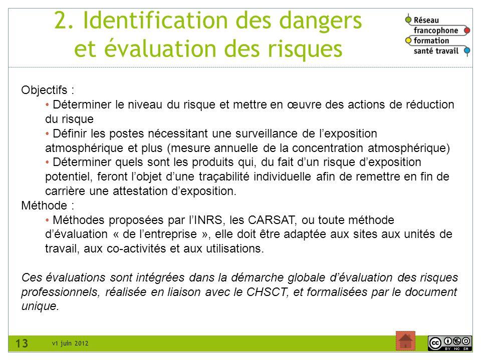 v1 juin 2012 2. Identification des dangers et évaluation des risques 13 Objectifs : Déterminer le niveau du risque et mettre en œuvre des actions de r
