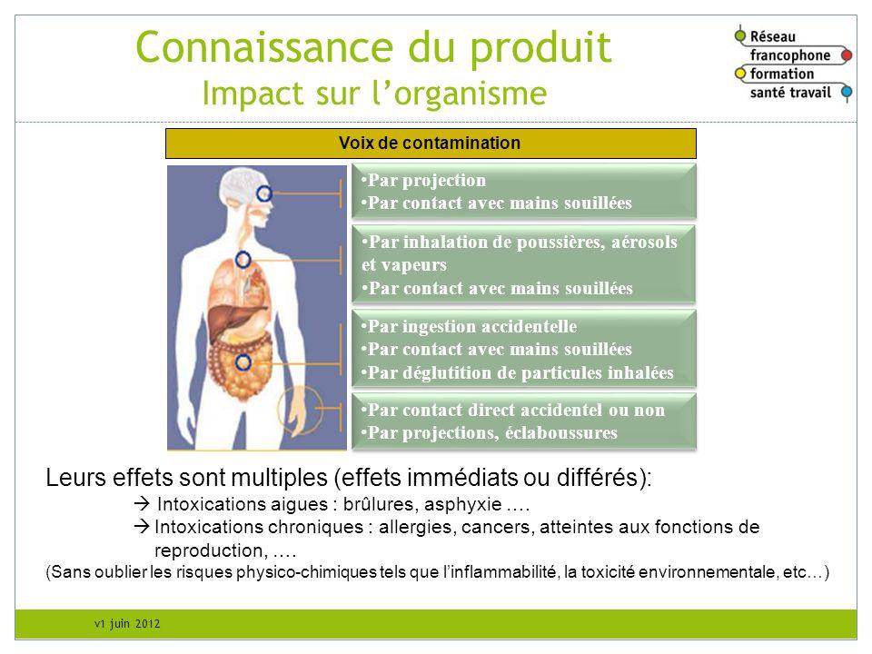 v1 juin 2012 Connaissance du produit Impact sur lorganisme Leurs effets sont multiples (effets immédiats ou différés): Intoxications aigues : brûlures