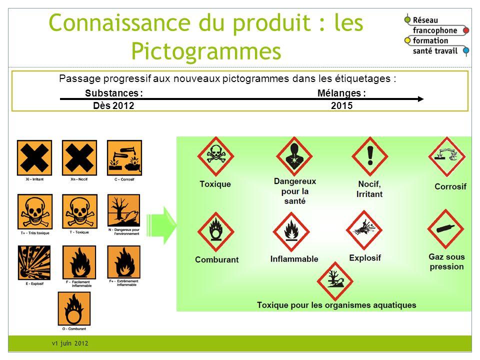 v1 juin 2012 Connaissance du produit : les Pictogrammes Substances : Dès 2012 Mélanges : 2015 Passage progressif aux nouveaux pictogrammes dans les ét