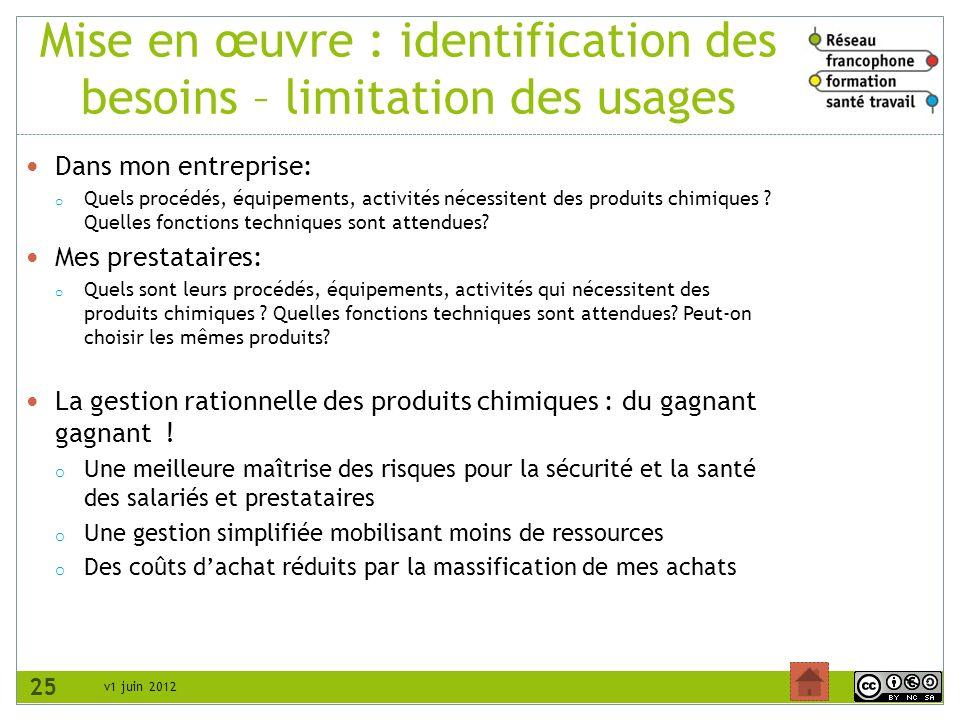 v1 juin 2012 Mise en œuvre : identification des besoins – limitation des usages Dans mon entreprise: o Quels procédés, équipements, activités nécessit