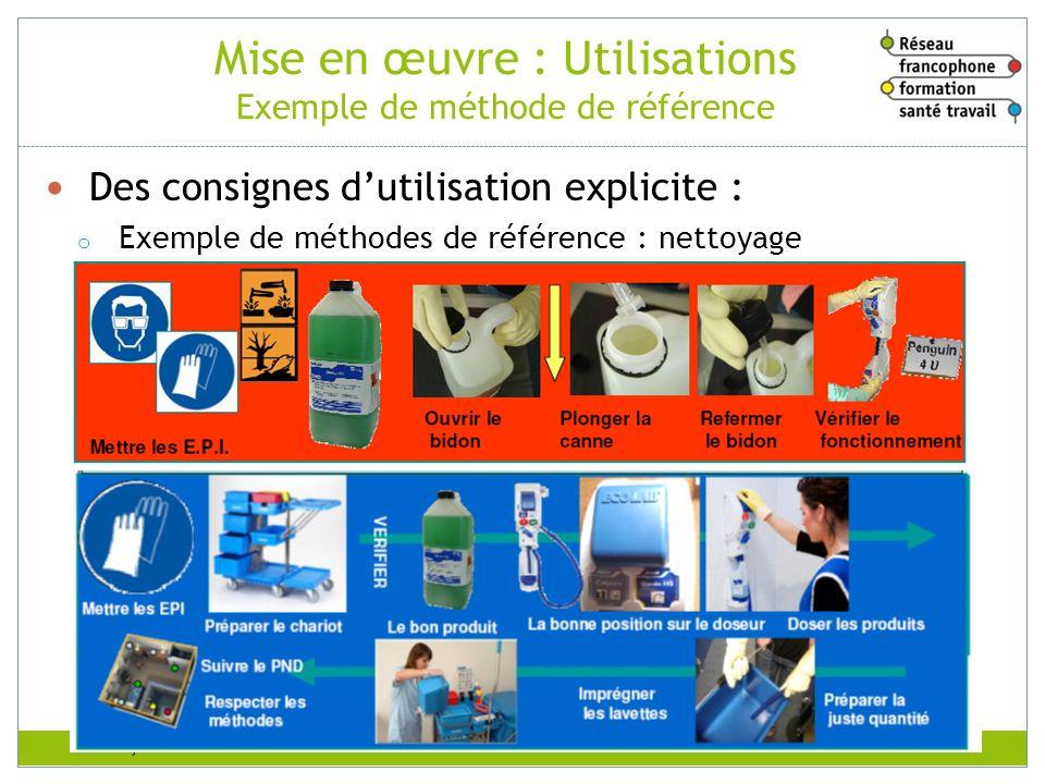 v1 juin 2012 Mise en œuvre : Utilisations Exemple de méthode de référence Des consignes dutilisation explicite : o Exemple de méthodes de référence :