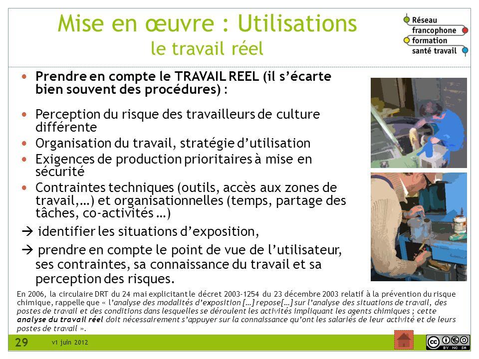 v1 juin 2012 Mise en œuvre : Utilisations le travail réel Prendre en compte le TRAVAIL REEL (il sécarte bien souvent des procédures) : Perception du r