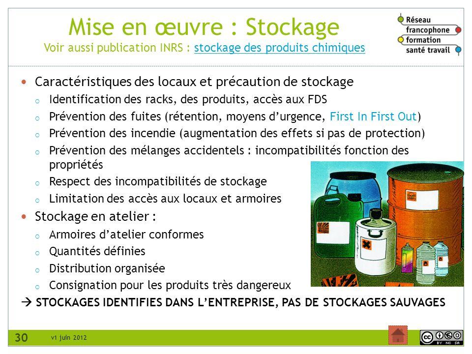v1 juin 2012 Mise en œuvre : Stockage Voir aussi publication INRS : stockage des produits chimiquesstockage des produits chimiques Caractéristiques de