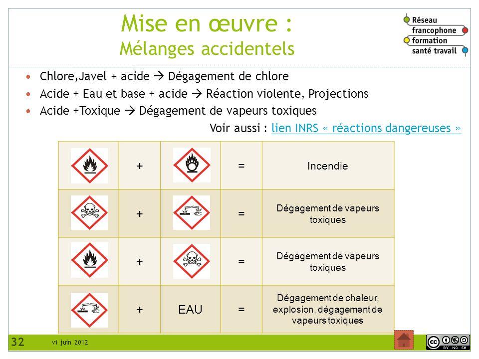 v1 juin 2012 += Incendie += Dégagement de vapeurs toxiques += +EAU= Dégagement de chaleur, explosion, dégagement de vapeurs toxiques Mise en œuvre : M