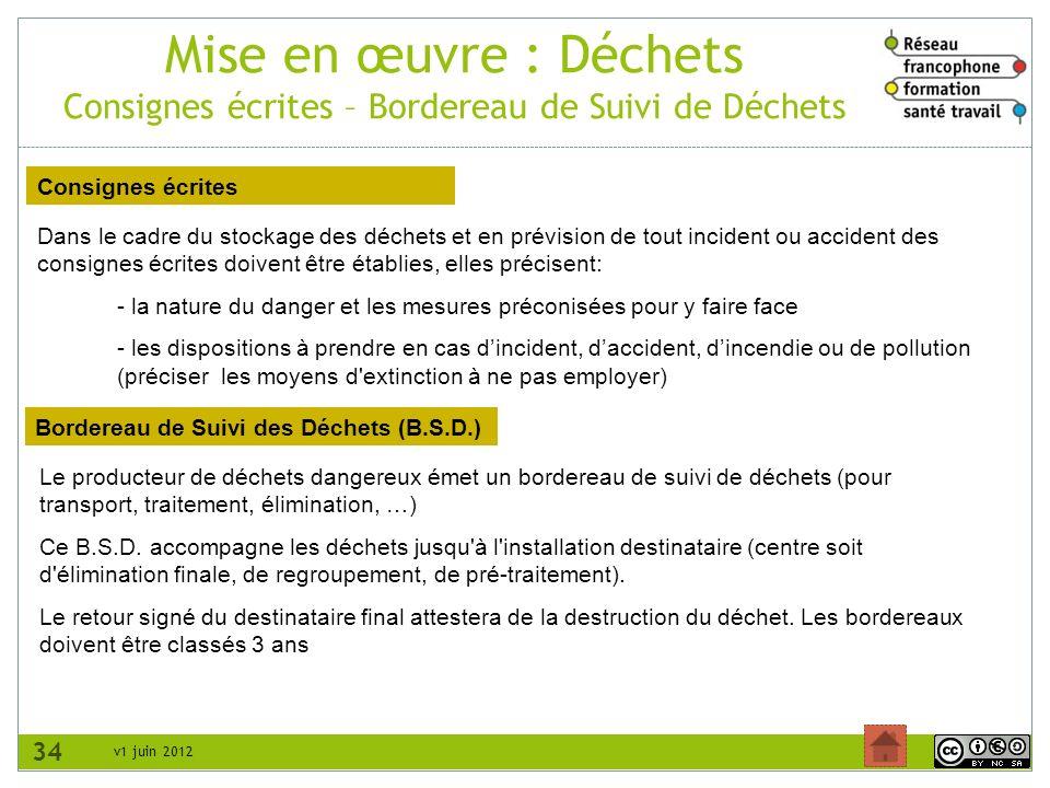 v1 juin 2012 Mise en œuvre : Déchets Consignes écrites – Bordereau de Suivi de Déchets 34 Consignes écrites Dans le cadre du stockage des déchets et e